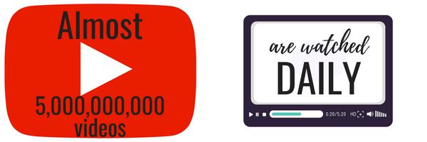 youtube-daily-statistics